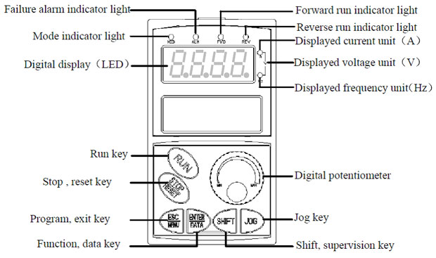 Ac drive wire length wiring center ac drives rh gozuk com ac wire size chart ac wire gauge amp chart greentooth Choice Image