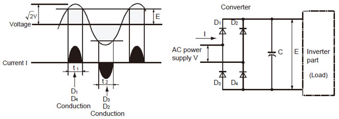 variable frequency drive basics  working principle